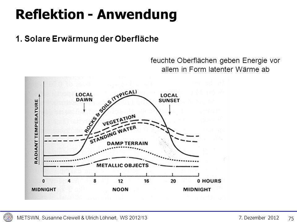 7. Dezember 2012 METSWN, Susanne Crewell & Ulrich Löhnert, WS 2012/13 Reflektion - Anwendung feuchte Oberflächen geben Energie vor allem in Form laten