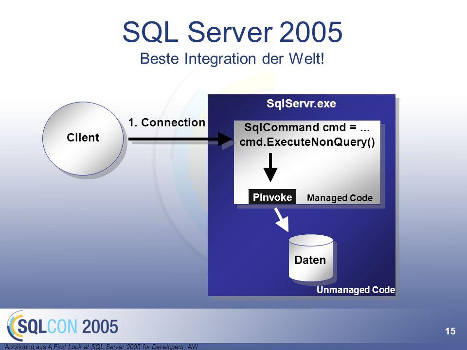 15 SQL Server 2005 Beste Integration der Welt! SqlServr.exe Daten SqlCommand cmd =... cmd.ExecuteNonQuery() SqlCommand cmd =... cmd.ExecuteNonQuery()
