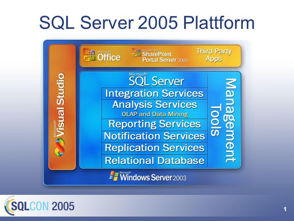 1 SQL Server 2005 Plattform