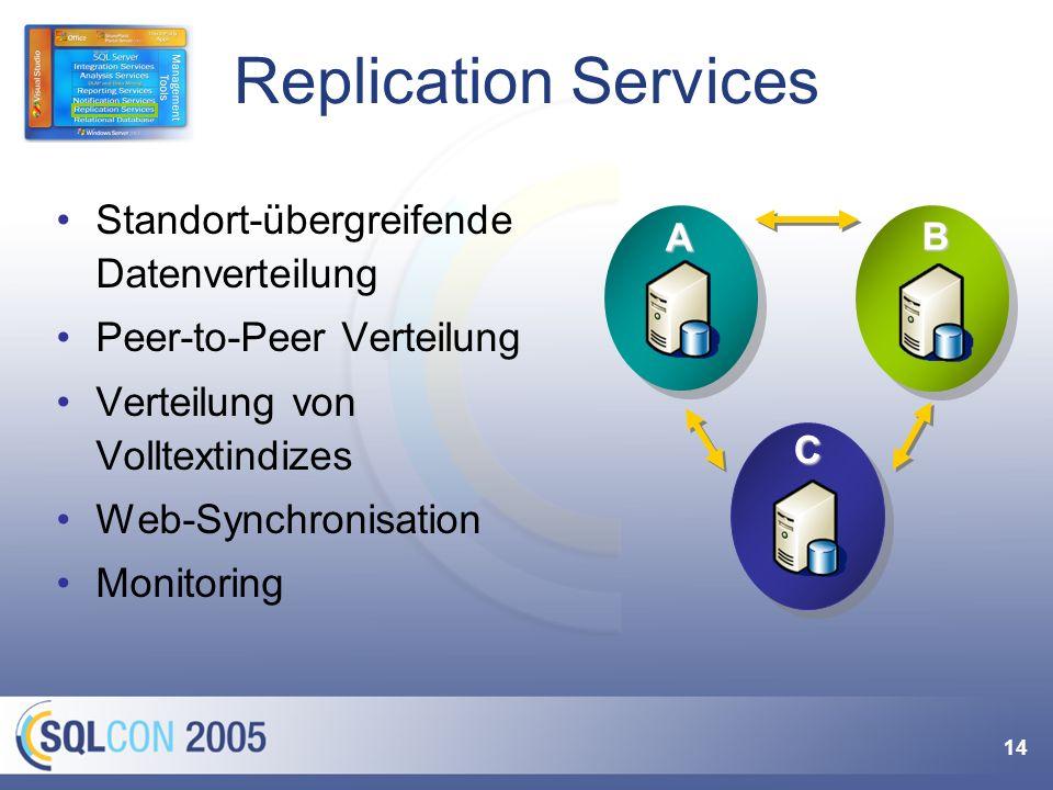 14 Replication Services Standort-übergreifende Datenverteilung Peer-to-Peer Verteilung Verteilung von Volltextindizes Web-Synchronisation Monitoring A
