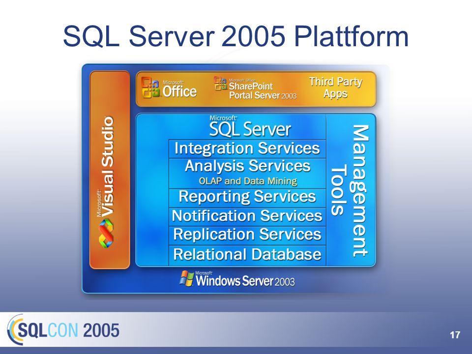 17 SQL Server 2005 Plattform
