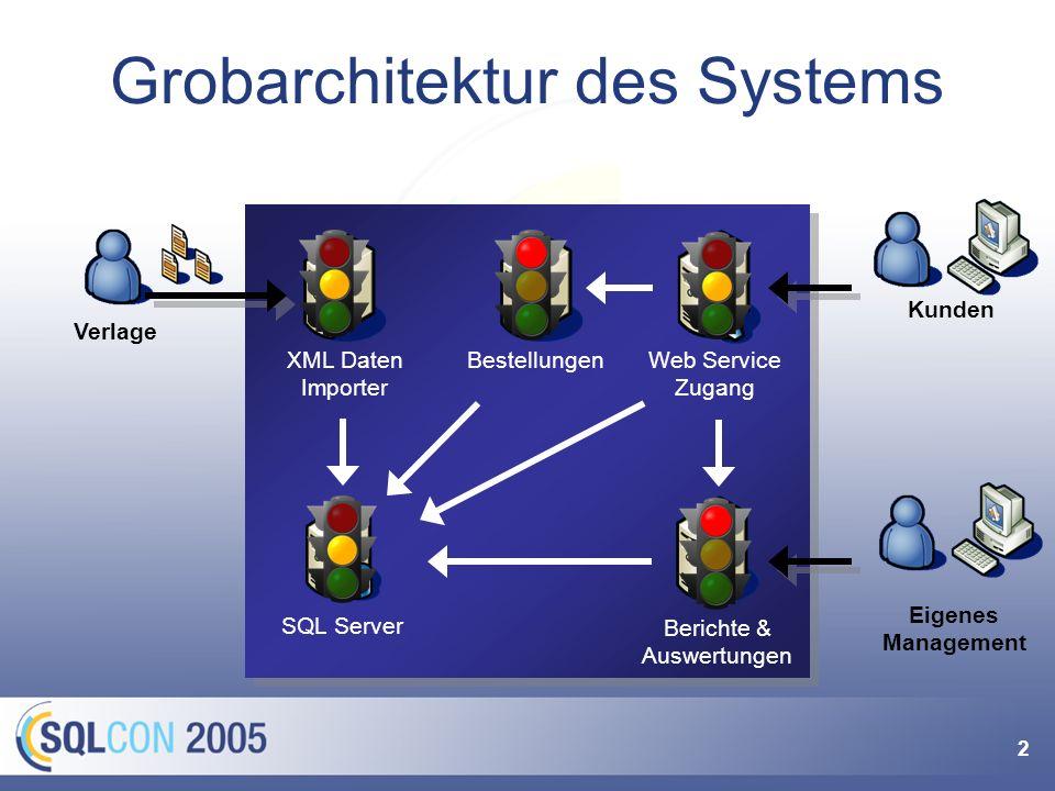 43 SQL Server Web Services Interessant hinsichtlich Interoperabilität Getestet mit: Jbuilder 9, Axis 1.1, Perl, … SOAP/HTTP Läuft ohne IIS ~%40 schneller als SQLXML SQLXML bleibt bestehen Updategrams, Bulkload, Query strings in URL