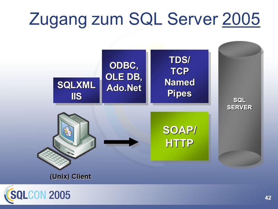 42 Zugang zum SQL Server 2005 TDS/TCPNamedPipesTDS/TCPNamedPipesODBC, OLE DB, Ado.NetODBC, Ado.Net SQL SERVER SOAP/HTTPSOAP/HTTP SQLXMLIISSQLXMLIIS (U