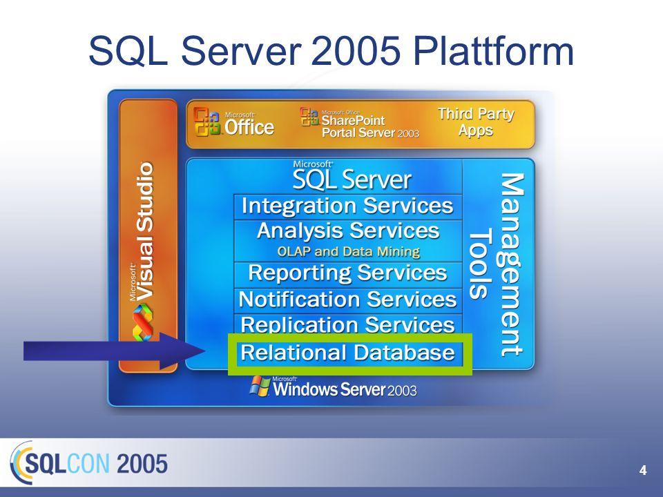 45 Zusammengefasst XML Eigener Datentyp mit XQuery Support Indexierung der Knoten möglich FOR XML / OPEN XML verbessert Web Services Flinker SOAP-Layer, ~40% schneller als SQLXML Kompatibilität zu anderen System getestet