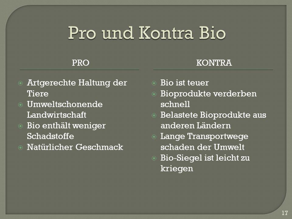 PROKONTRA Artgerechte Haltung der Tiere Umweltschonende Landwirtschaft Bio enthält weniger Schadstoffe Natürlicher Geschmack Bio ist teuer Bioprodukte