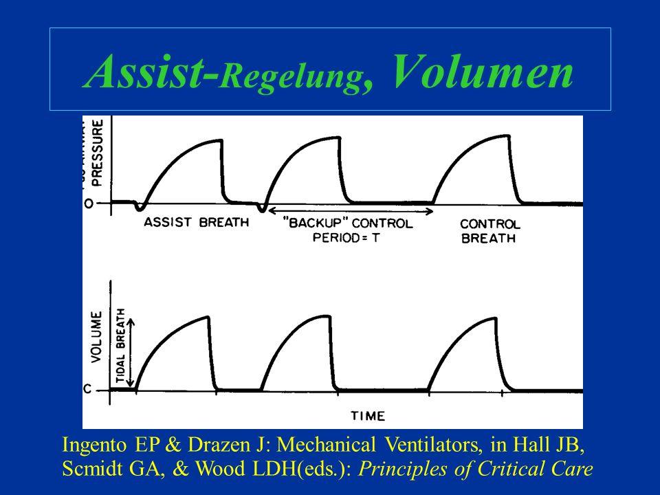 Compliance Burton SL & Hubmayr RD: Determinants of Patient-Ventilator Interactions: Bedside Waveform Analysis, in Tobin MJ (ed): Principles & Practice
