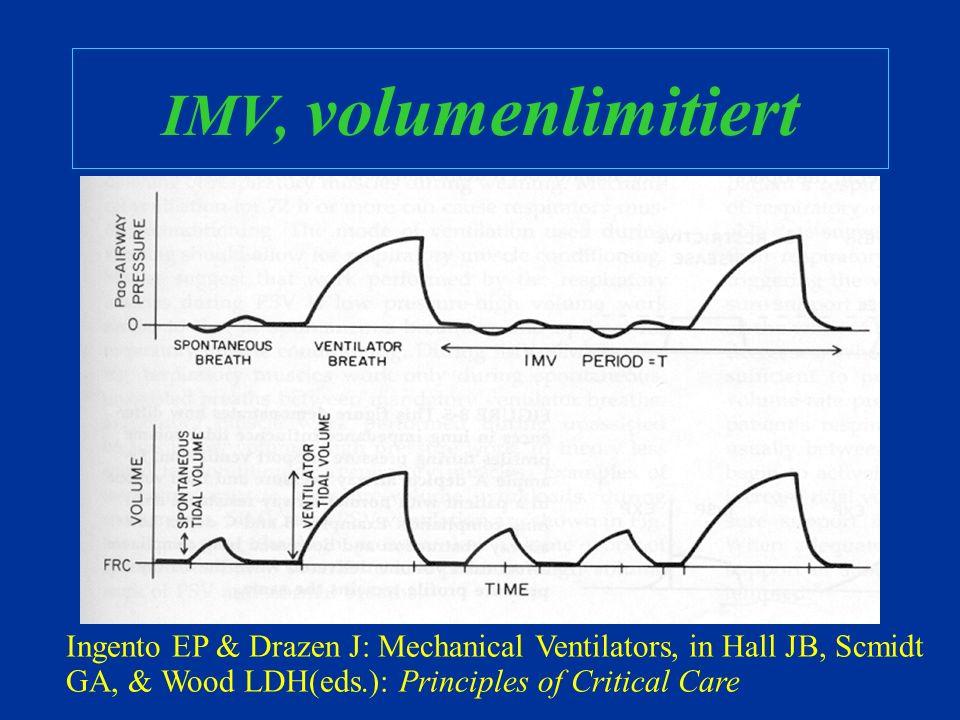 Assist- Regelung, Volumen Ingento EP & Drazen J: Mechanical Ventilators, in Hall JB, Scmidt GA, & Wood LDH(eds.): Principles of Critical Care