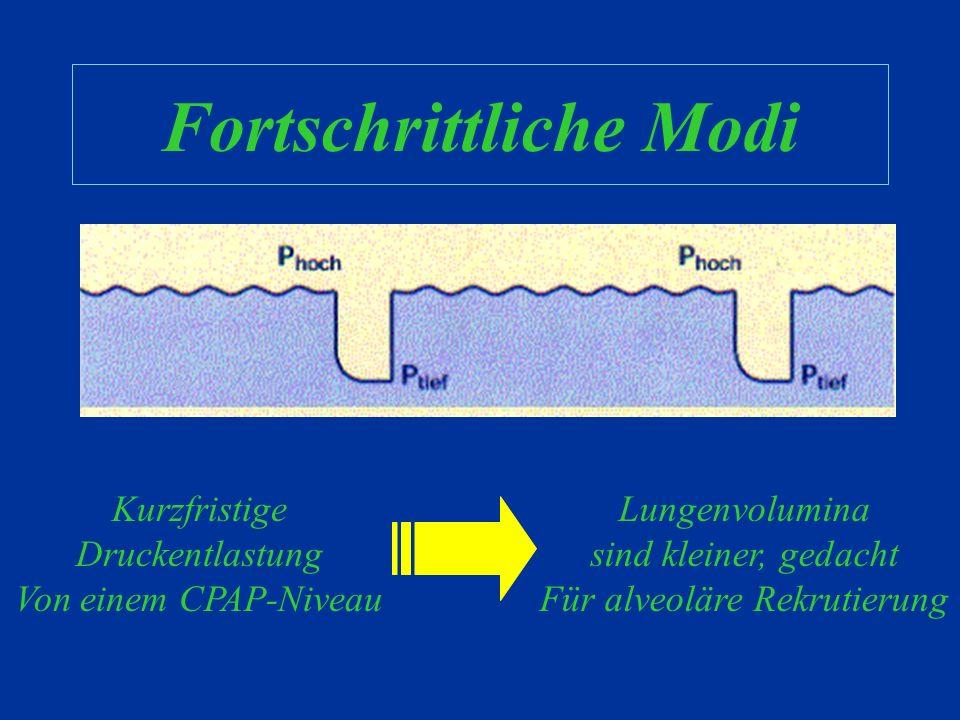 Fortschrittliche Modi Airway Pressure Release Ventilation –Kann beschrieben werden, als gäbe man dem Pattienten zwei versch. Level von CPAP –Einzustel