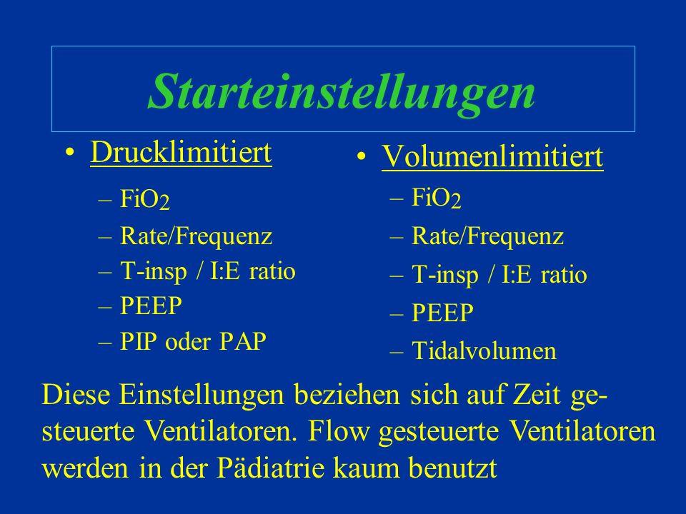 Fortschrittliche Modi Non Invasive Positive Pressure Ventilation –Verabreicht PS und CPAP via eng sitzender Maske (BiPAP: bi-level positive airway pre