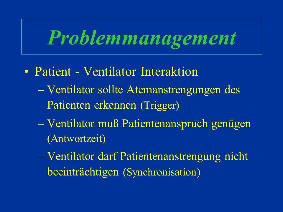 Problemmanagement Nun, es klappt noch immer nicht….. –Richtige Einstellungen ? Richtiger Modus ? –Sollte der Ventilator mehr Arbeit leisten ? Patient