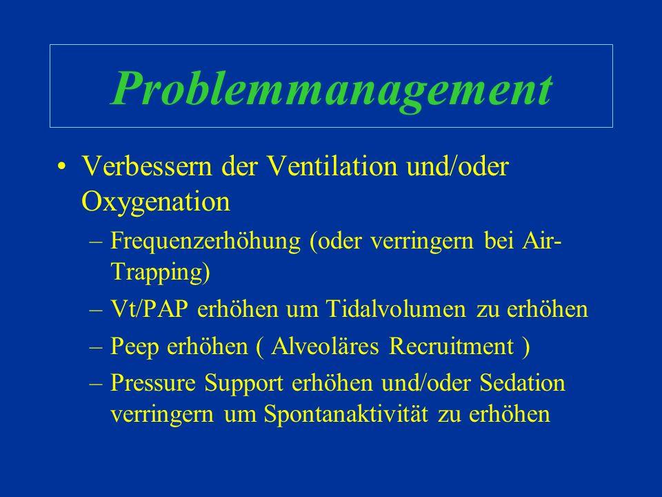 Problemmanagement Patient - Ventilator Interaktion –Ventilator sollte Atemanstrengungen des Patienten erkennen (Trigger) –Ventilator muß Patientenansp