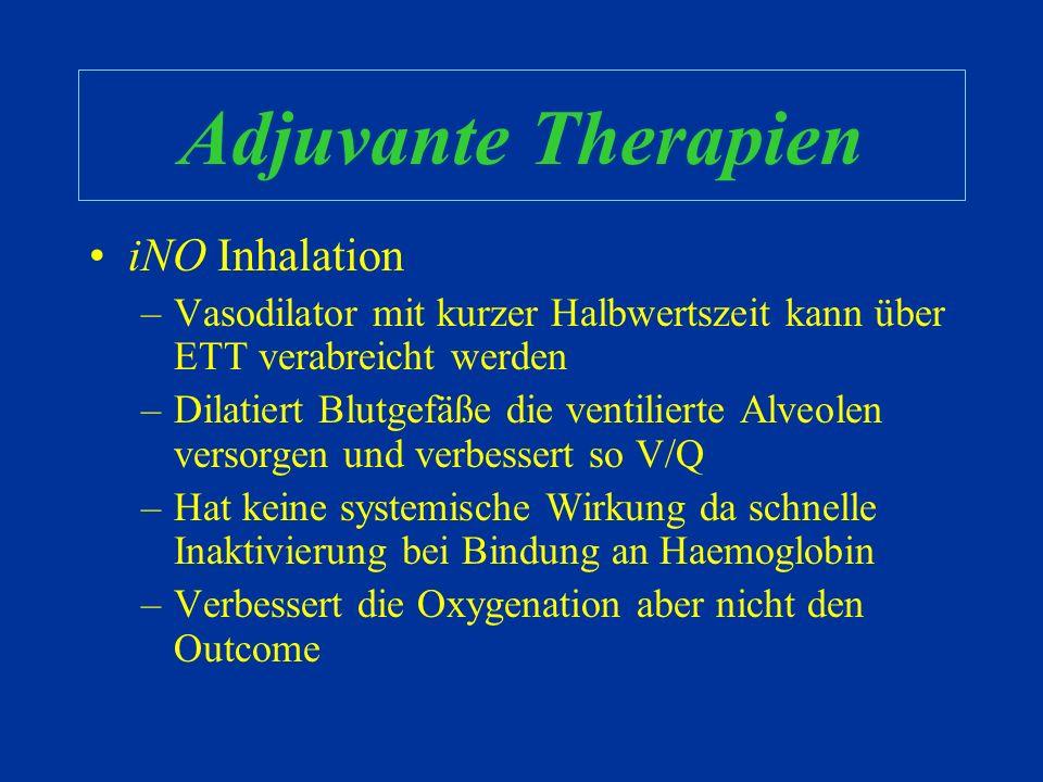 Adjuvante Therapien Bauchlage –Re-expandiert kollabierte dorsale Lungenareale –Der Brustkorb hat eine vorteilhaftere Compliance Kurve in Bauchlage –Da