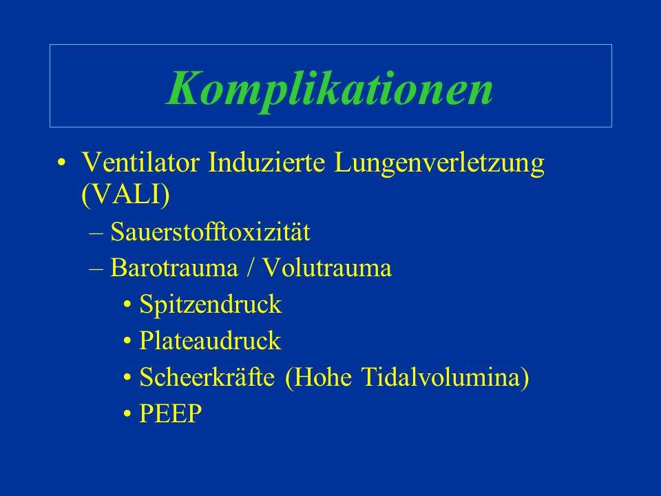 Adjuvante Therapien iNO Inhalation –Vasodilator mit kurzer Halbwertszeit kann über ETT verabreicht werden –Dilatiert Blutgefäße die ventilierte Alveol