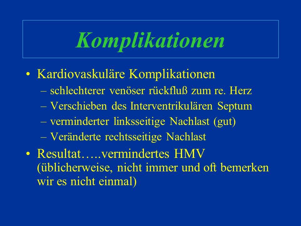 Komplikationen Ventilator Induzierte Lungenverletzung (VALI) –Sauerstofftoxizität –Barotrauma / Volutrauma Spitzendruck Plateaudruck Scheerkräfte (Hoh