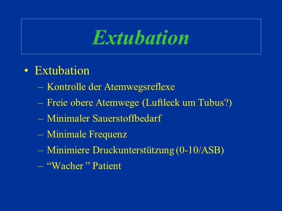 Extubation Weaning –Reduziere den PEEP (4-5) –Reduziere die Frequenz –Reduziere den PIP (nach Bedarf) Was wir tun ist reduzieren was der Vent macht un
