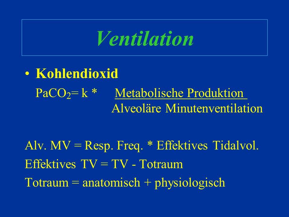 Normale Druck- Volumenbeziehung in der Lunge http://physioweb.med.uvm.edu/pulmonary_physiology