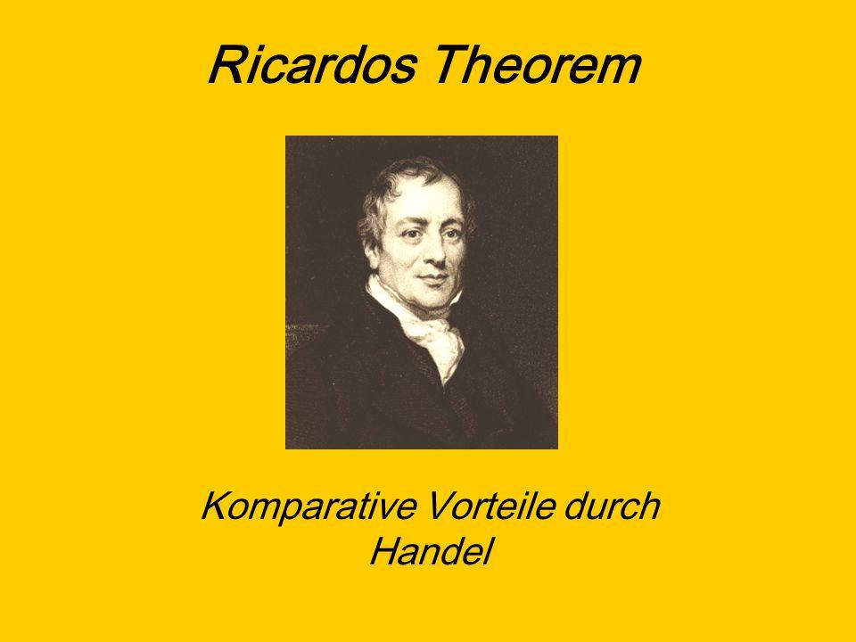 Gliederung 1.David Ricardo 2.Ricardos Theorem an einem Beispiel 3.