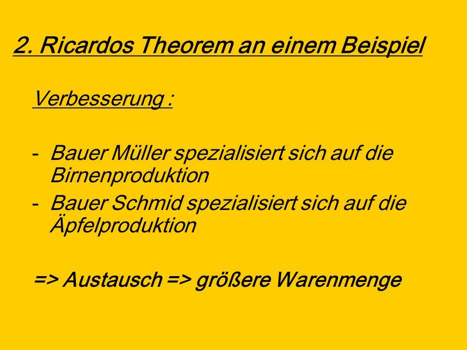2. Ricardos Theorem an einem Beispiel Verbesserung : -Bauer Müller spezialisiert sich auf die Birnenproduktion -Bauer Schmid spezialisiert sich auf di
