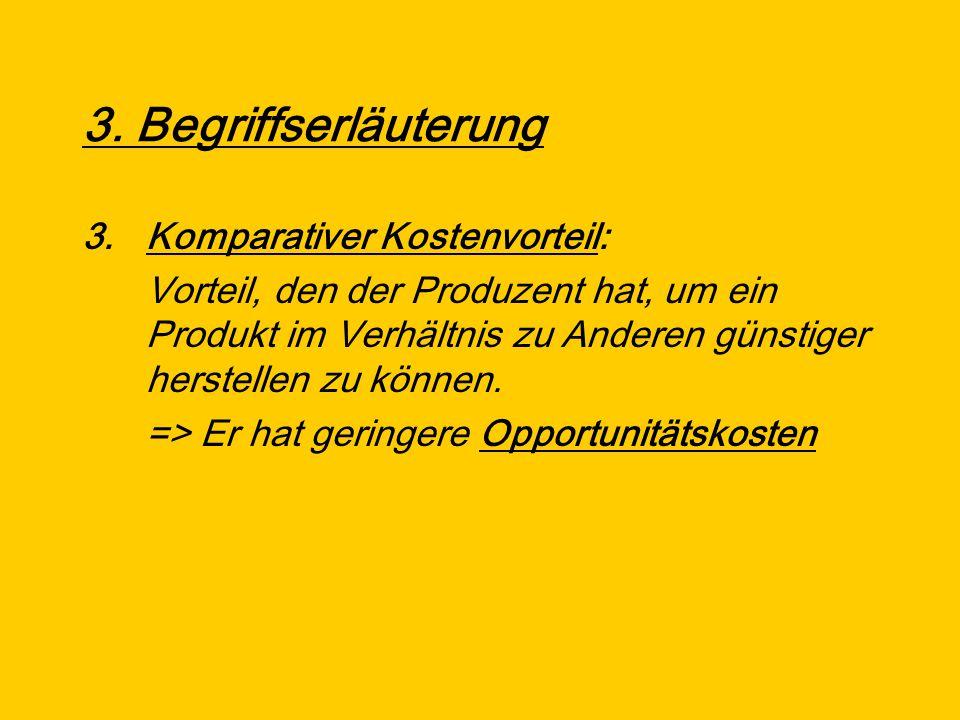 3. Begriffserläuterung 3.Komparativer Kostenvorteil: Vorteil, den der Produzent hat, um ein Produkt im Verhältnis zu Anderen günstiger herstellen zu k