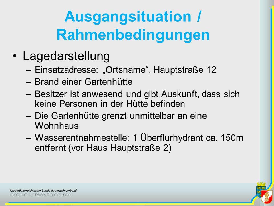 Ausgangsituation / Rahmenbedingungen Meldebild –Die Feuerwehr Ortsname wird am 20.