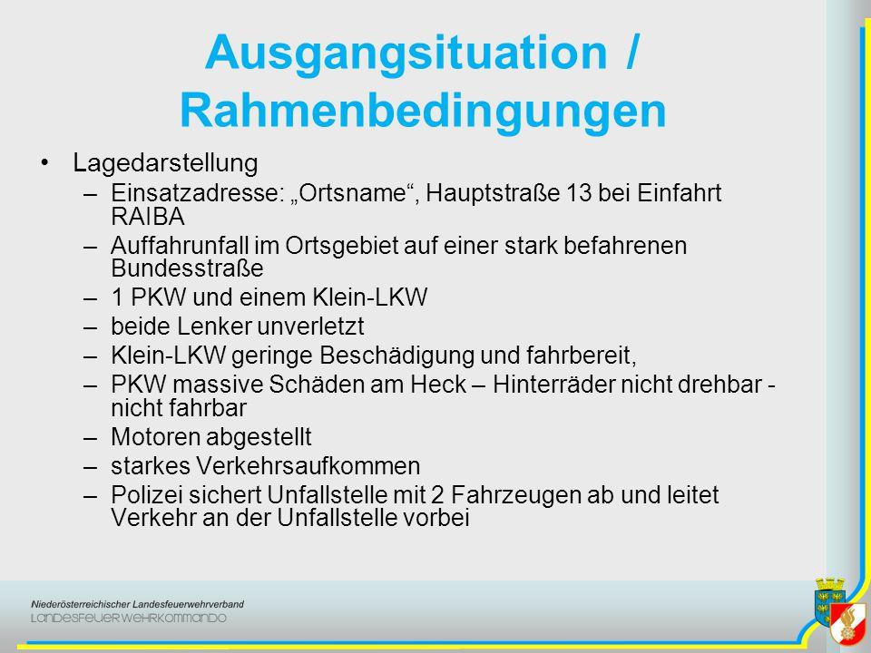 Ausgangsituation / Rahmenbedingungen Lagedarstellung –Einsatzadresse: Ortsname, Hauptstraße 13 bei Einfahrt RAIBA –Auffahrunfall im Ortsgebiet auf ein