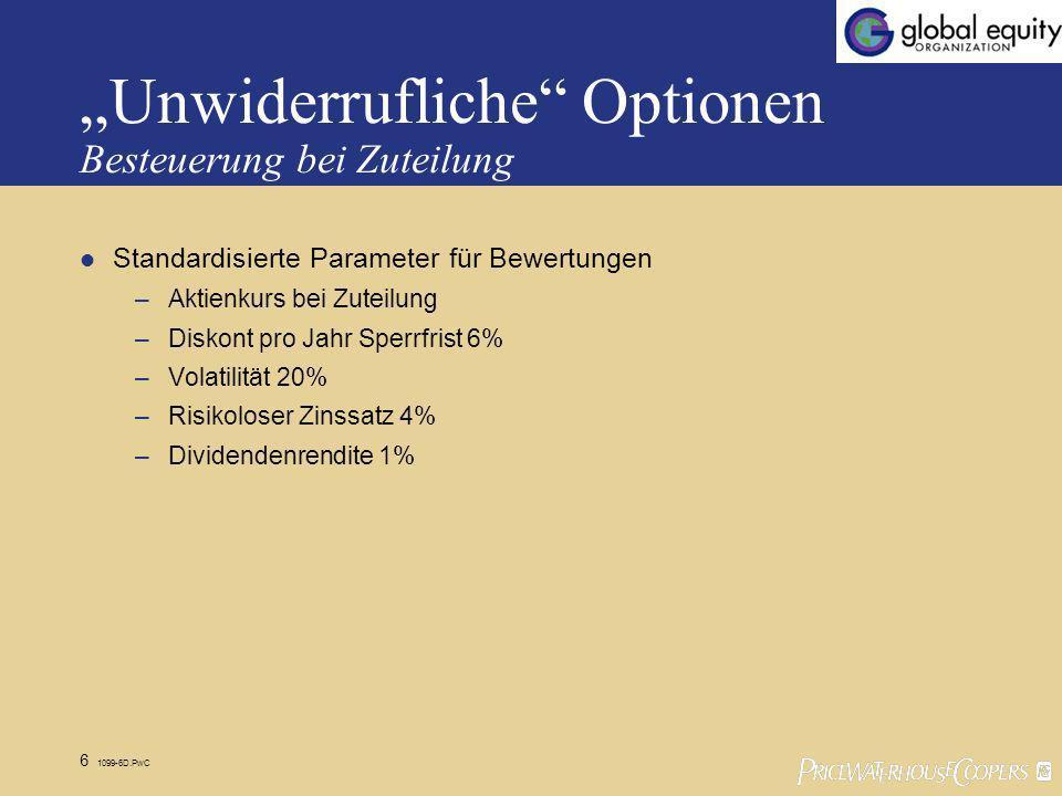 6 1099-6D.PwC Unwiderrufliche Optionen Besteuerung bei Zuteilung Standardisierte Parameter für Bewertungen –Aktienkurs bei Zuteilung –Diskont pro Jahr Sperrfrist 6% –Volatilität 20% –Risikoloser Zinssatz 4% –Dividendenrendite 1%