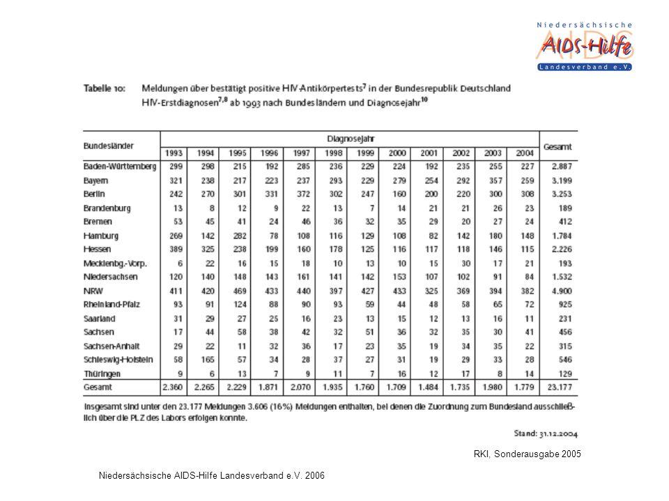 Niedersächsische AIDS-Hilfe Landesverband e.V. 2006 RKI, Sonderausgabe 2005