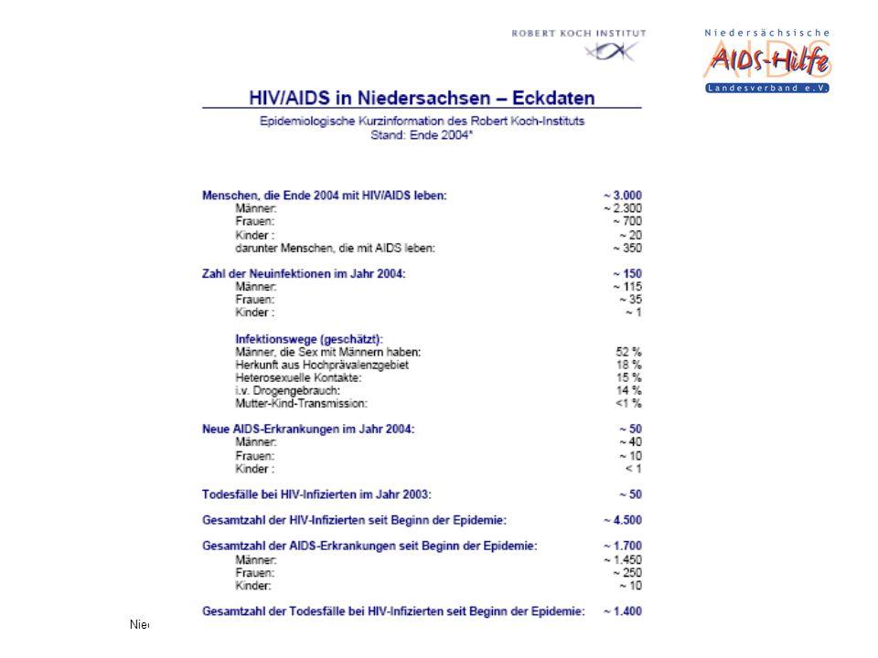 Niedersächsische AIDS-Hilfe Landesverband e.V. 2006