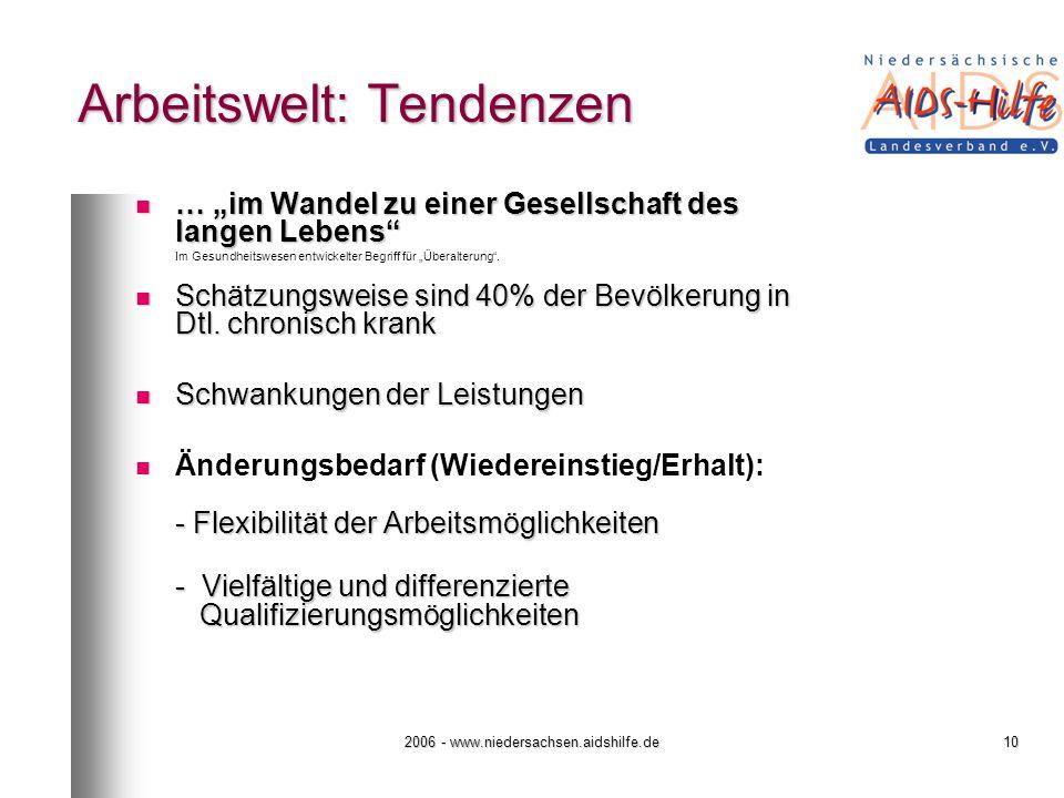 2006 - www.niedersachsen.aidshilfe.de10 Arbeitswelt: Tendenzen … im Wandel zu einer Gesellschaft des langen Lebens … im Wandel zu einer Gesellschaft des langen Lebens Im Gesundheitswesen entwickelter Begriff für Überalterung.