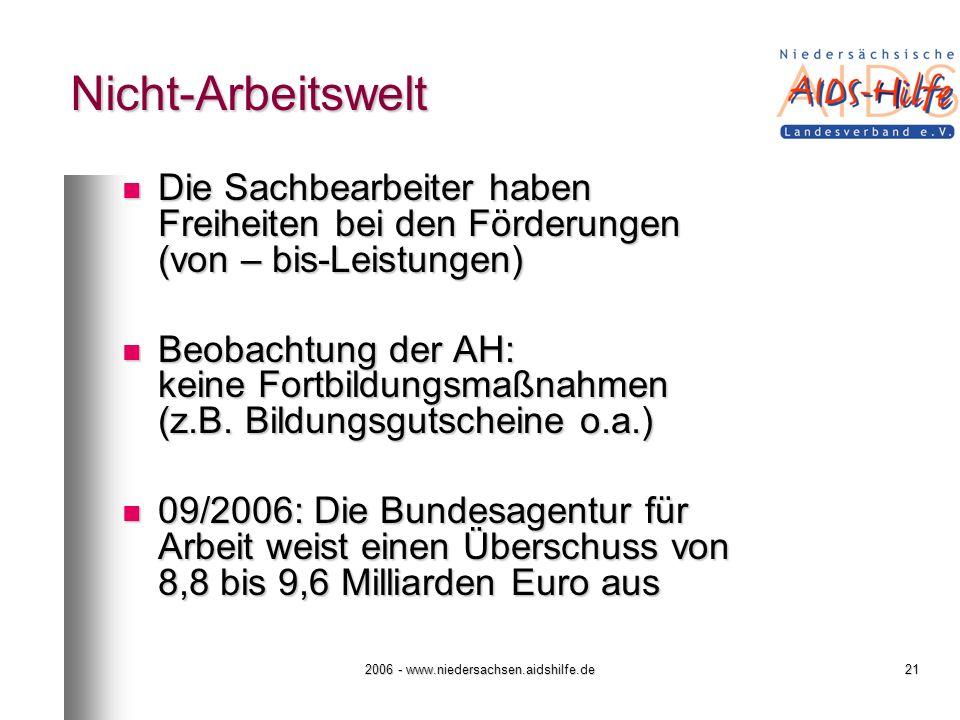 2006 - www.niedersachsen.aidshilfe.de21 Nicht-Arbeitswelt Die Sachbearbeiter haben Freiheiten bei den Förderungen (von – bis-Leistungen) Die Sachbearbeiter haben Freiheiten bei den Förderungen (von – bis-Leistungen) Beobachtung der AH: keine Fortbildungsmaßnahmen (z.B.