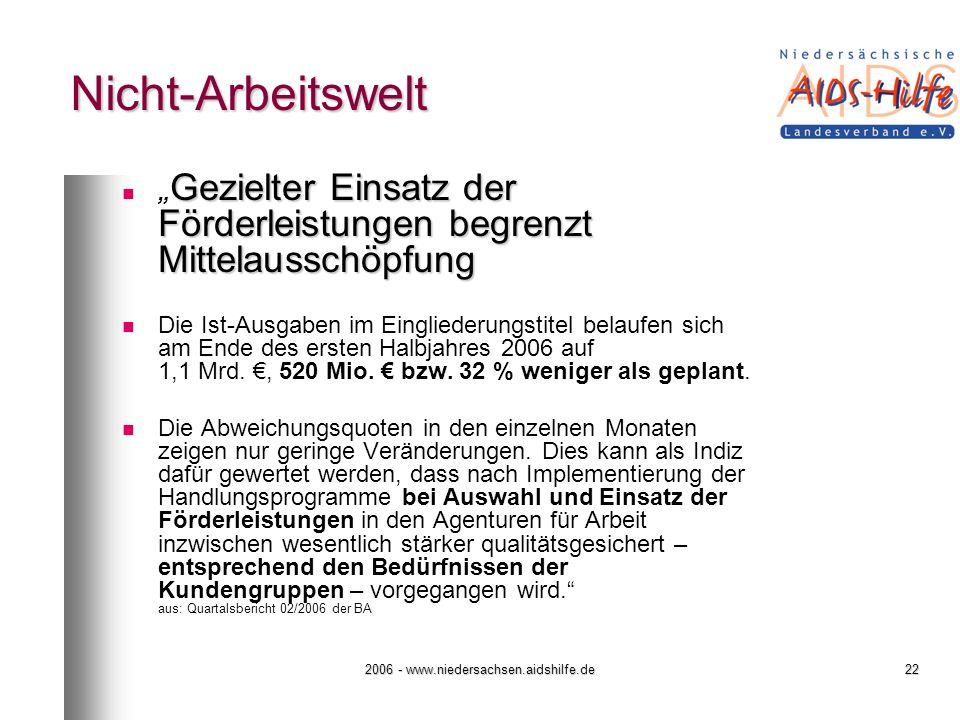 2006 - www.niedersachsen.aidshilfe.de22 Nicht-Arbeitswelt Gezielter Einsatz der Förderleistungen begrenzt Mittelausschöpfung Gezielter Einsatz der Förderleistungen begrenzt Mittelausschöpfung Die Ist-Ausgaben im Eingliederungstitel belaufen sich am Ende des ersten Halbjahres 2006 auf 1,1 Mrd., 520 Mio.