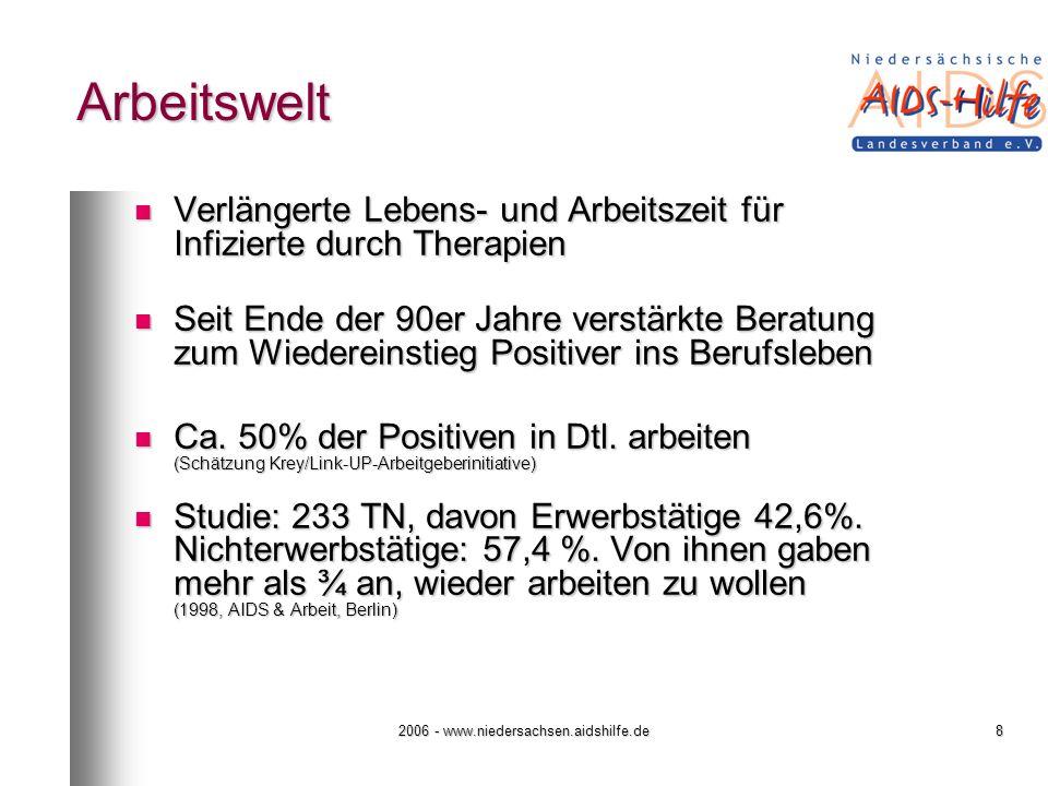 2006 - www.niedersachsen.aidshilfe.de8 Arbeitswelt Verlängerte Lebens- und Arbeitszeit für Infizierte durch Therapien Verlängerte Lebens- und Arbeitsz