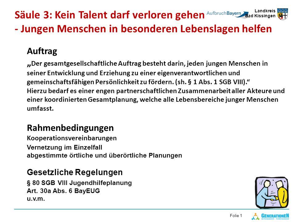 Landkreis Bad Kissingen Folie 1 Auftrag Der gesamtgesellschaftliche Auftrag besteht darin, jeden jungen Menschen in seiner Entwicklung und Erziehung zu einer eigenverantwortlichen und gemeinschaftsfähigen Persönlichkeit zu fördern.
