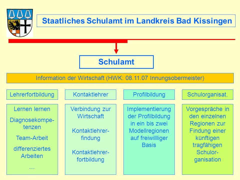 Staatliches Schulamt im Landkreis Bad Kissingen Schulamt Verbindung zur Wirtschaft Kontaktlehrer- findung Kontaktlehrer- fortbildung Lernen lernen Dia