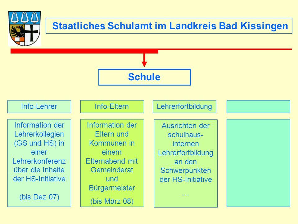 Staatliches Schulamt im Landkreis Bad Kissingen Schule Information der Lehrerkollegien (GS und HS) in einer Lehrerkonferenz über die Inhalte der HS-In