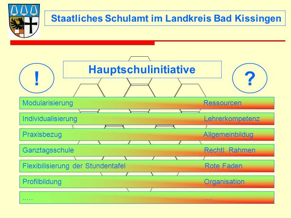 Staatliches Schulamt im Landkreis Bad Kissingen Hauptschulinitiative !.