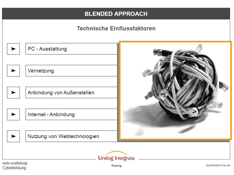 Qualified for the Job iwm workshop Cyberbildung BLENDED APPROACH Technische Einflussfaktoren PC - AusstattungVernetzungAnbindung von AußenstellenInter