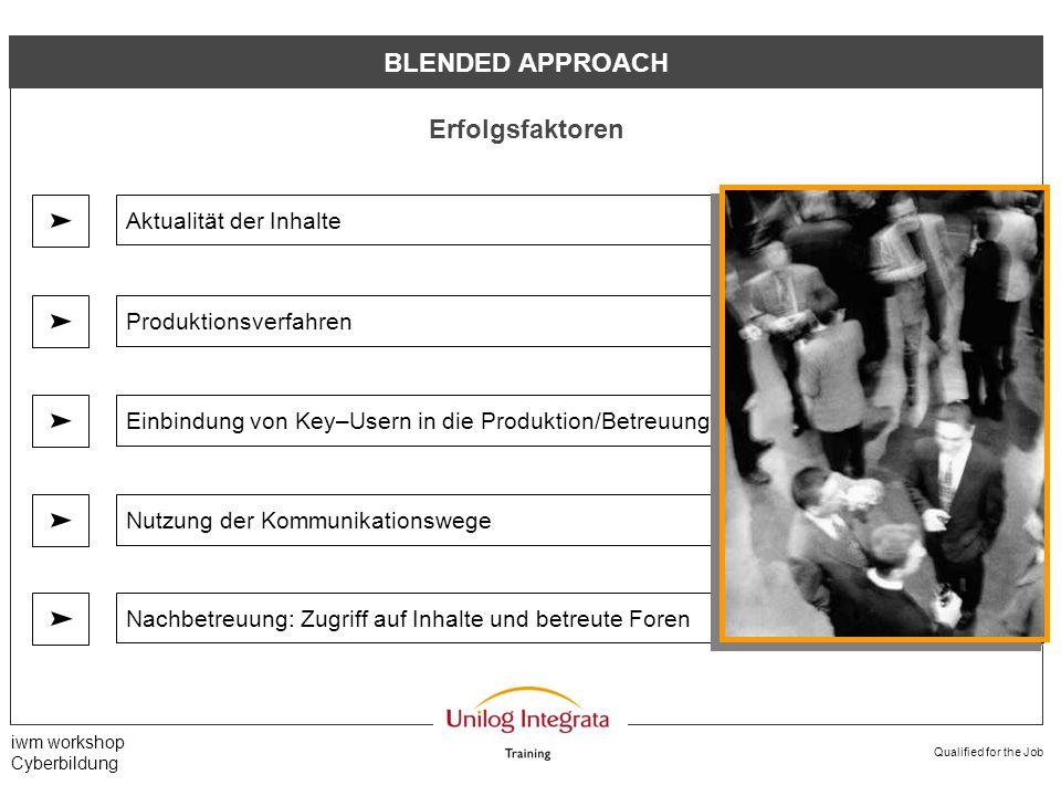 Qualified for the Job iwm workshop Cyberbildung BLENDED APPROACH Erfolgsfaktoren Aktualität der InhalteProduktionsverfahrenEinbindung von Key–Usern in die Produktion/BetreuungNutzung der KommunikationswegeNachbetreuung: Zugriff auf Inhalte und betreute Foren