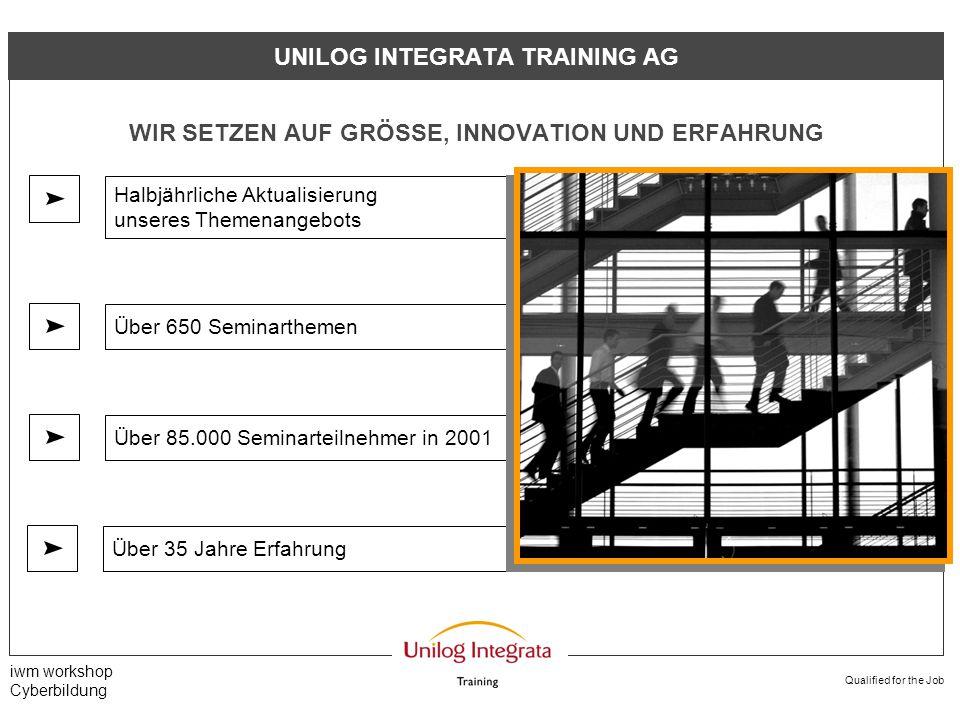 Qualified for the Job iwm workshop Cyberbildung Über 35 Jahre ErfahrungÜber 650 Seminarthemen Halbjährliche Aktualisierung unseres Themenangebots Über