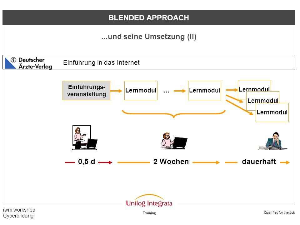 Qualified for the Job iwm workshop Cyberbildung Einführung in das Internet Einführungs- veranstaltung Lernmodul... BLENDED APPROACH...und seine Umsetz