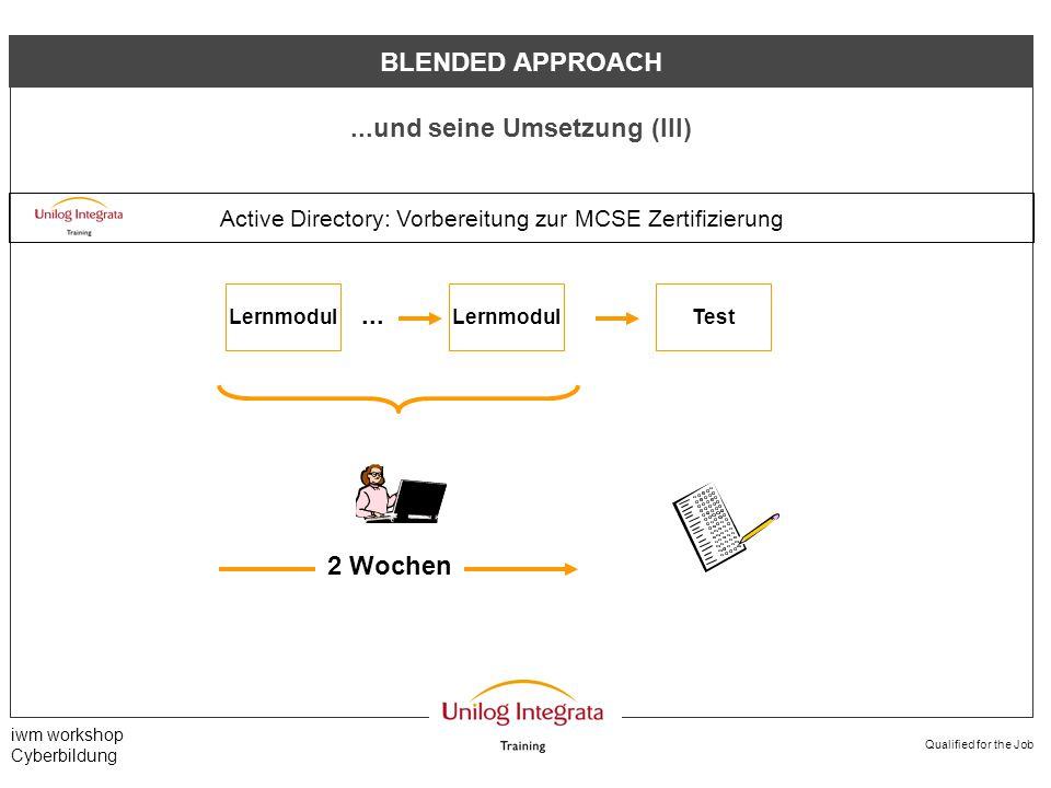 Qualified for the Job iwm workshop Cyberbildung BLENDED APPROACH Organisatorische Einflussfaktoren Regelwerk (BV, Tarifvertrag)ZielgruppeThemengebietLernzentren, -inseln, ArbeitsplatzLernzeiten, Online - Sprechstunden