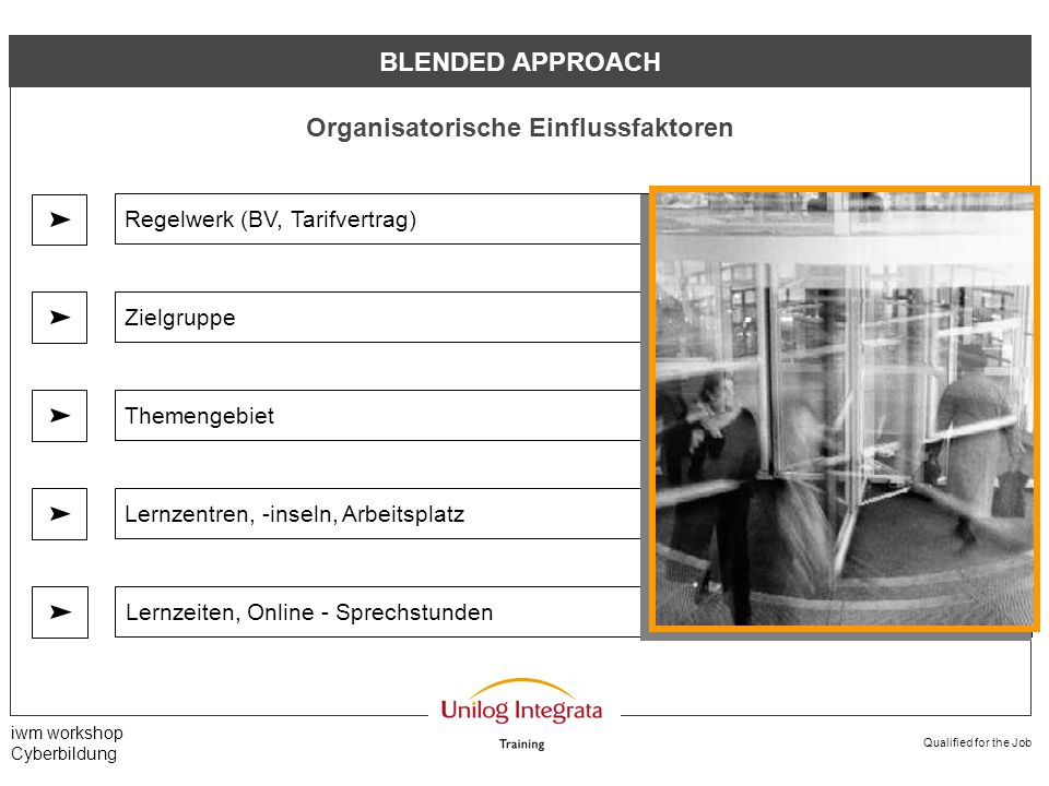 Qualified for the Job iwm workshop Cyberbildung BLENDED APPROACH Organisatorische Einflussfaktoren Regelwerk (BV, Tarifvertrag)ZielgruppeThemengebietL