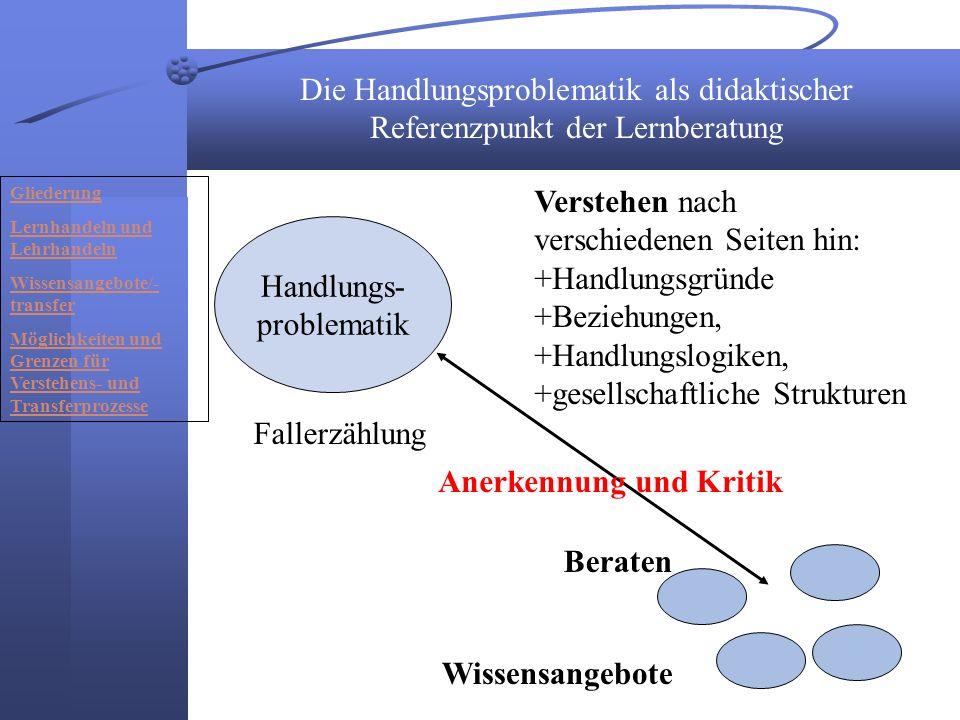 Möglichkeiten und Grenzen für Verstehens- und Transferprozesse im Online-Forum Vertrauen Vergleich Kritik Anerkennung Gliederung Lernhandeln und Lehrhandeln Wissensangebote/- transfer Möglichkeiten und Grenzen für Verstehens- und Transferprozesse