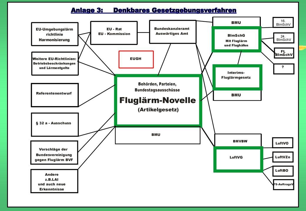 Joachim Hans. Beckers, Bundesvereinigung gegen Fluglärm11