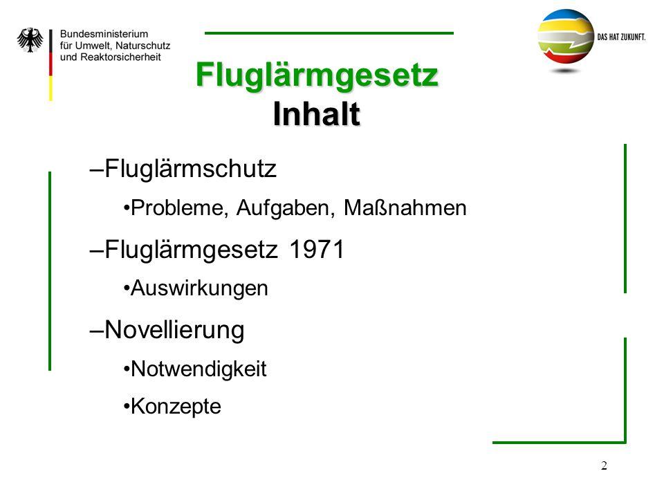 2 – –Fluglärmschutz Probleme, Aufgaben, Maßnahmen – –Fluglärmgesetz 1971 Auswirkungen – –Novellierung Notwendigkeit Konzepte Fluglärmgesetz Inhalt