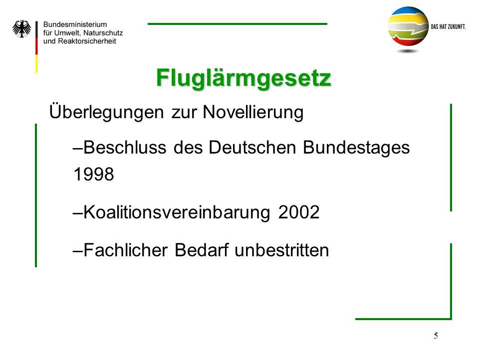 5 Fluglärmgesetz Überlegungen zur Novellierung – –Beschluss des Deutschen Bundestages 1998 – –Koalitionsvereinbarung 2002 – –Fachlicher Bedarf unbestr