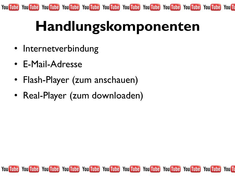 Handlungskomponenten Internetverbindung E-Mail-Adresse Flash-Player (zum anschauen) Real-Player (zum downloaden)