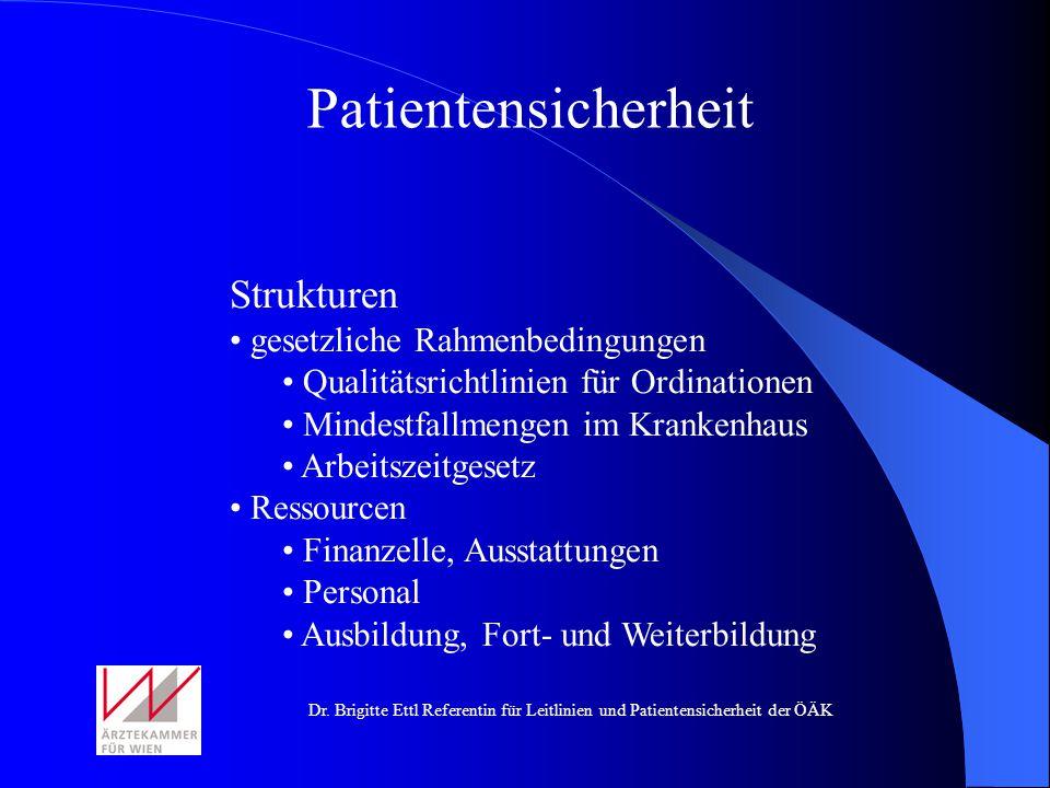 Dr. Brigitte Ettl Referentin für Leitlinien und Patientensicherheit der ÖÄK Patientensicherheit Strukturen gesetzliche Rahmenbedingungen Qualitätsrich