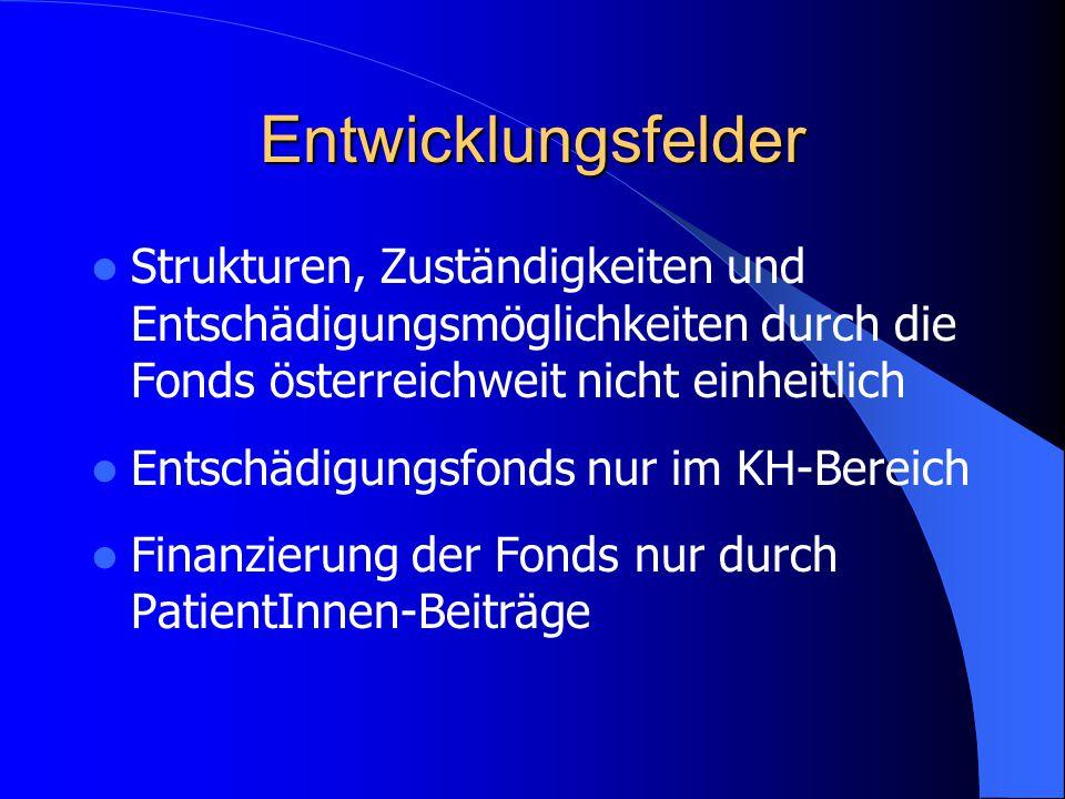 Entwicklungsfelder Strukturen, Zuständigkeiten und Entschädigungsmöglichkeiten durch die Fonds österreichweit nicht einheitlich Entschädigungsfonds nur im KH-Bereich Finanzierung der Fonds nur durch PatientInnen-Beiträge
