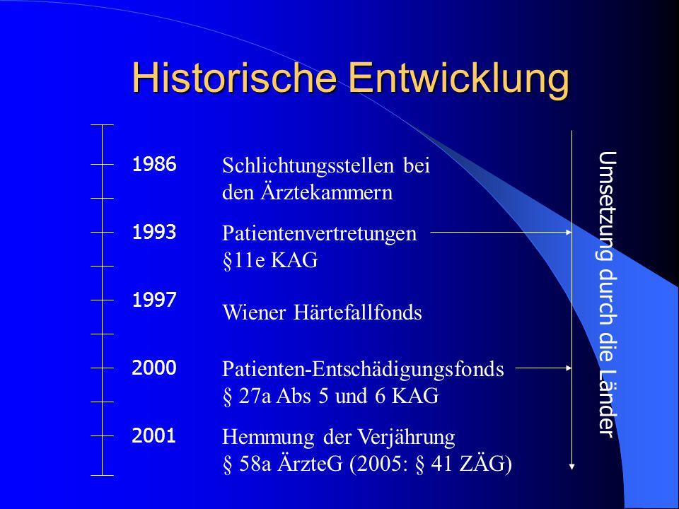 Historische Entwicklung 1986 1997 1993 Patientenvertretungen §11e KAG Schlichtungsstellen bei den Ärztekammern Wiener Härtefallfonds 2000 Patienten-Entschädigungsfonds § 27a Abs 5 und 6 KAG 2001 Hemmung der Verjährung § 58a ÄrzteG (2005: § 41 ZÄG) Umsetzung durch die Länder